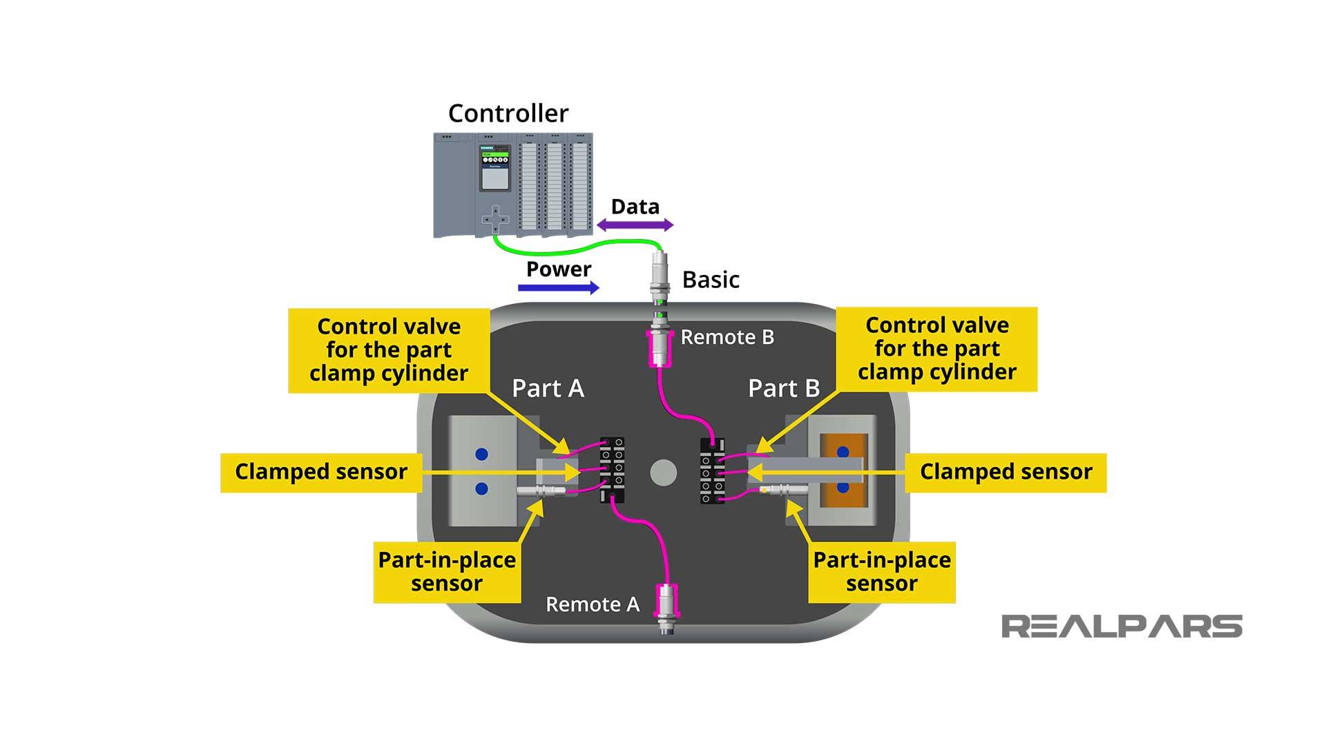 Inductive-coupler-input-output-signals