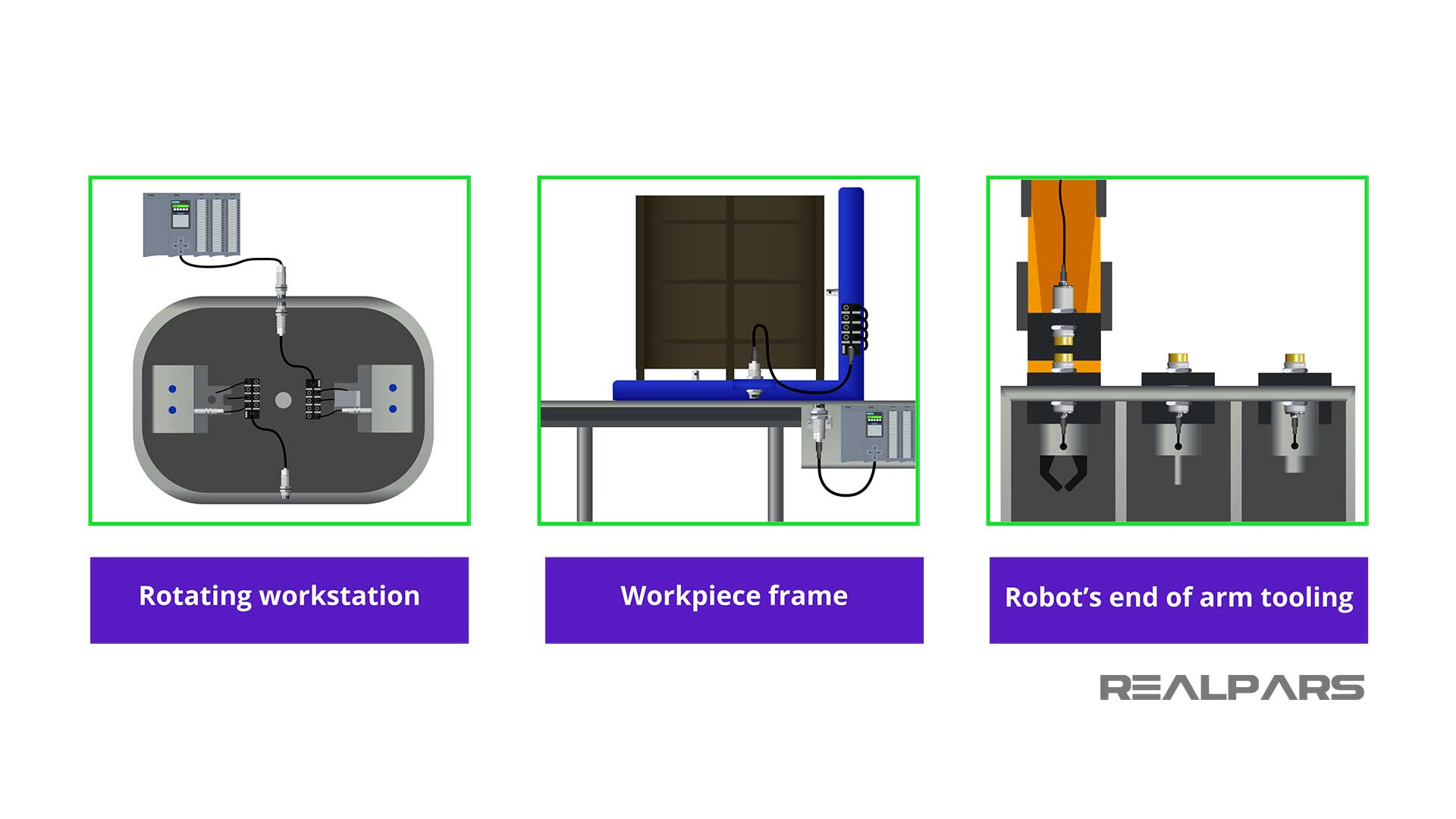 Inductive-couplers-applications
