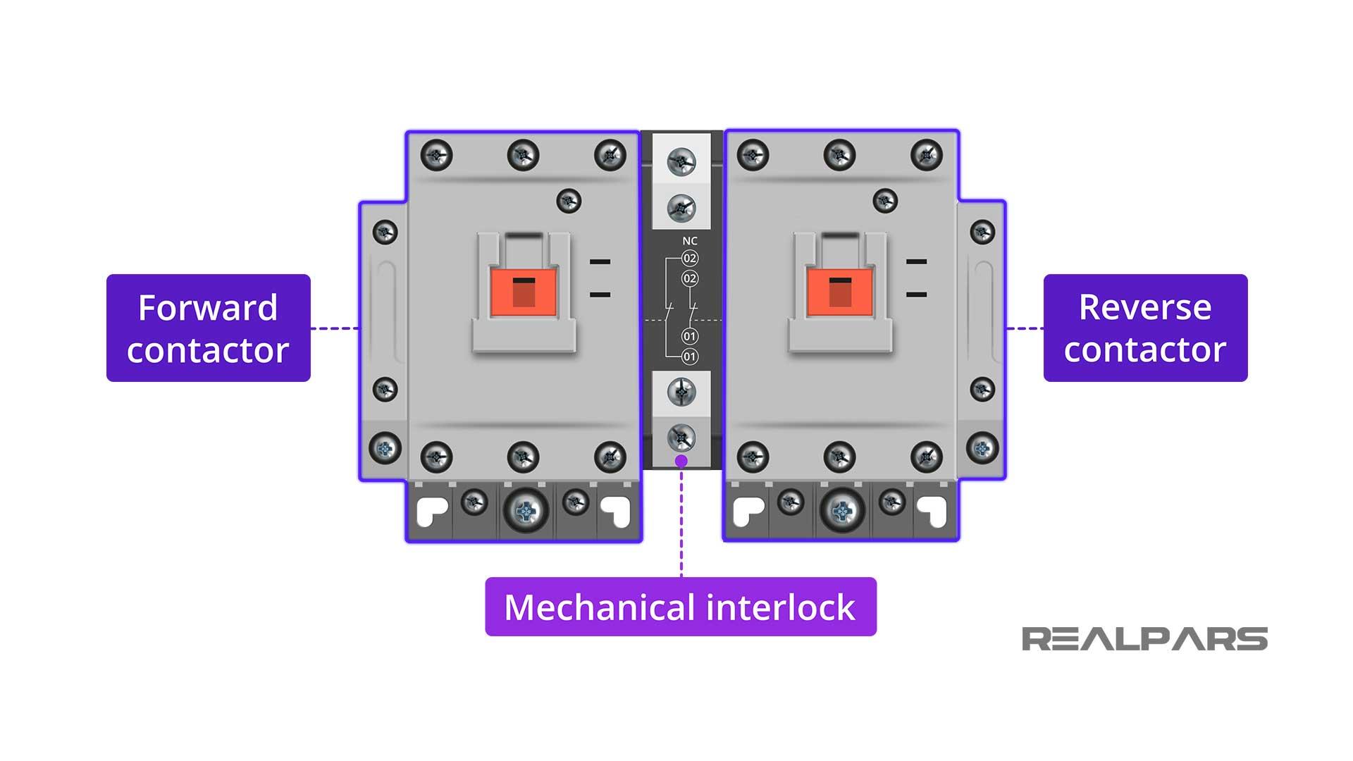 Mechanical-interlock