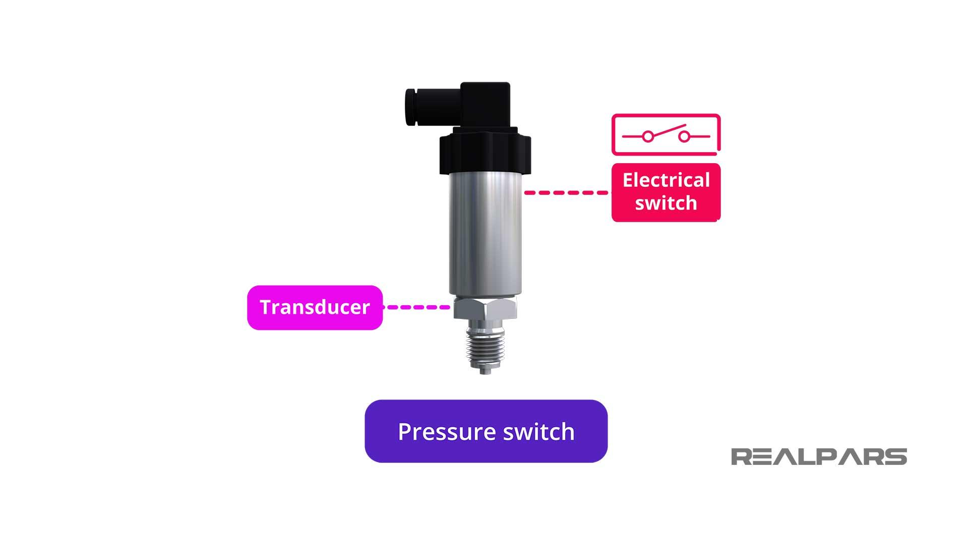 Pressure-Switch