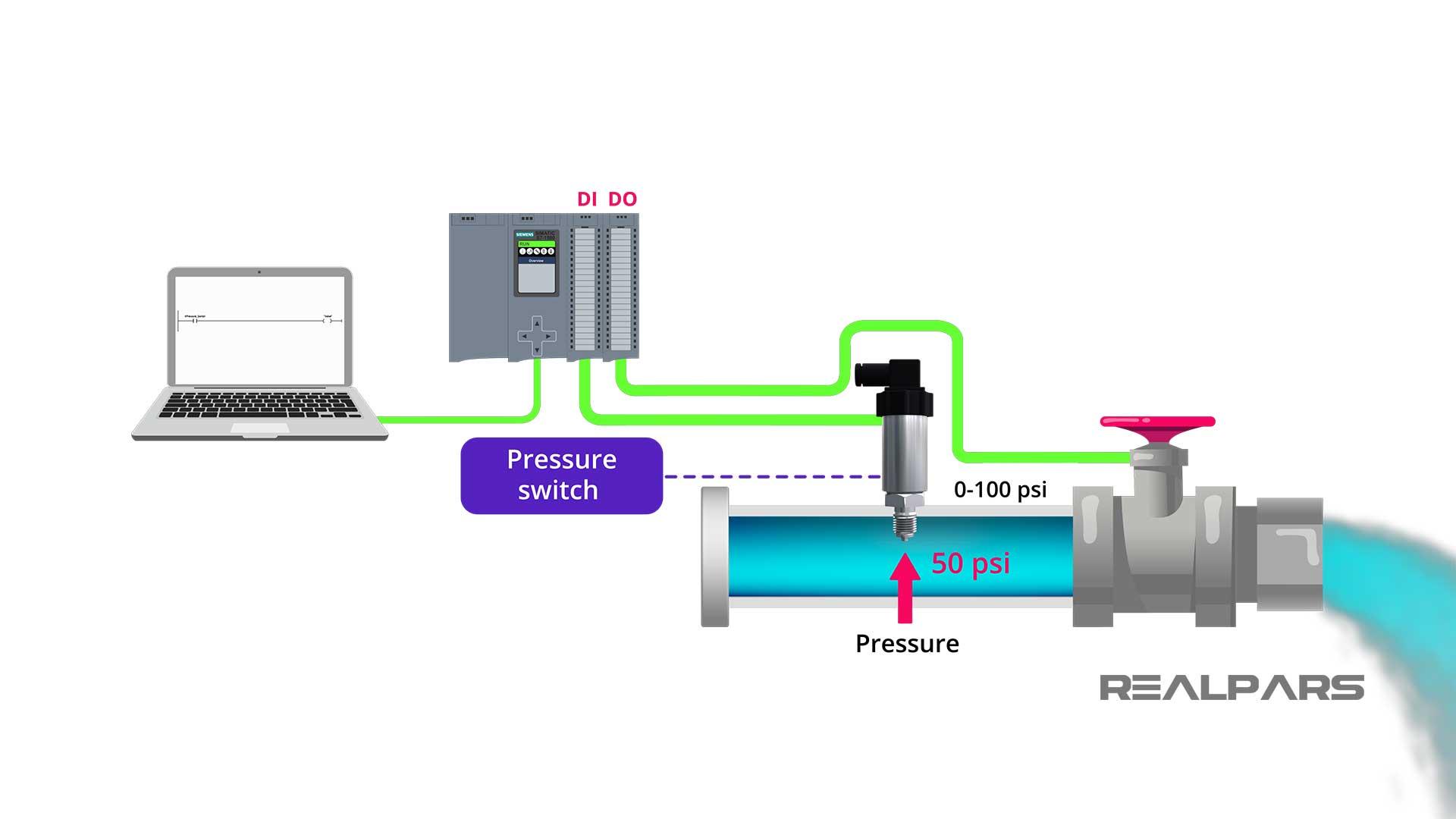 Pressure-switch-in-practice