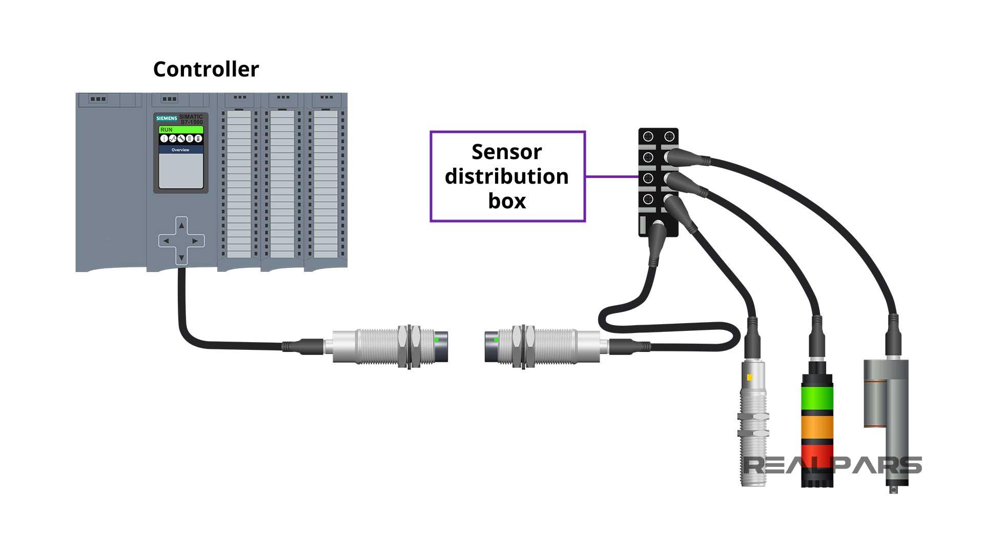 Sensor-distribution-box