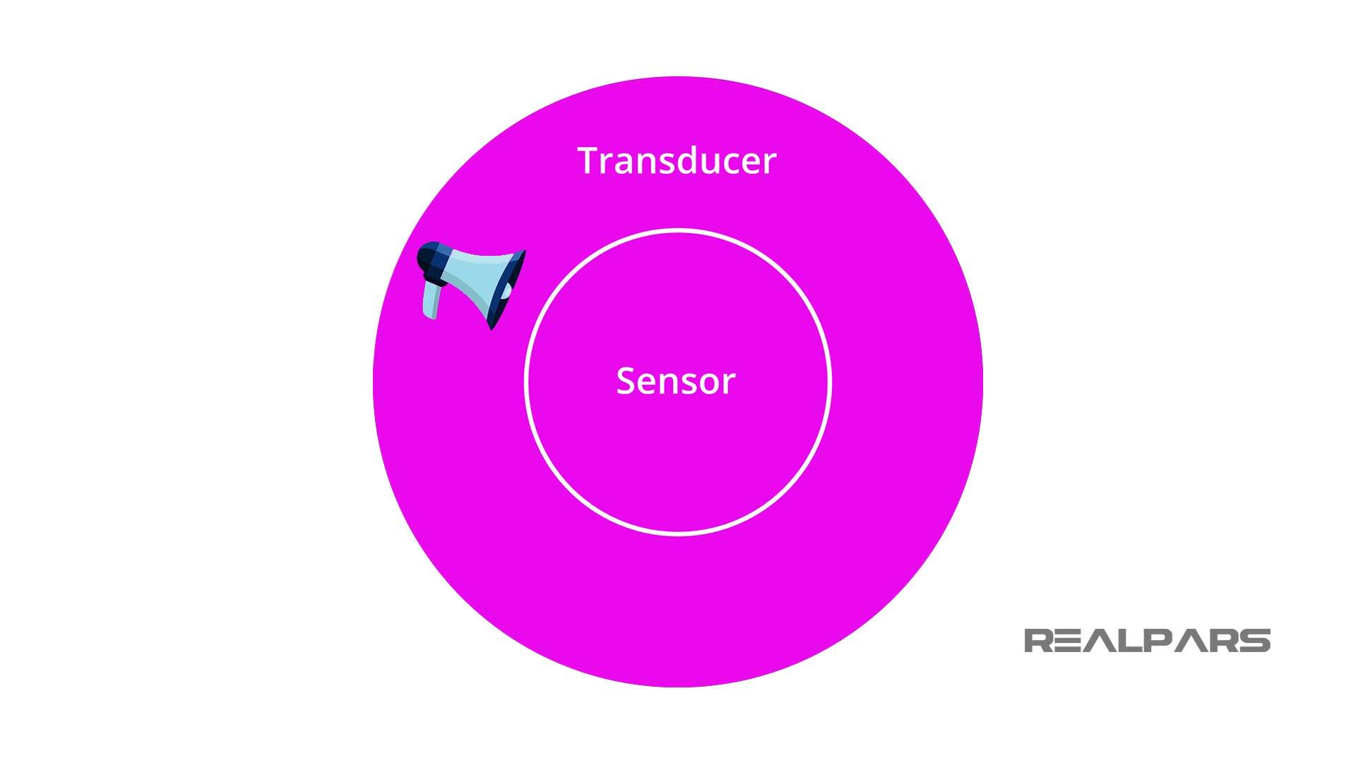 Sensors-and-Transducers