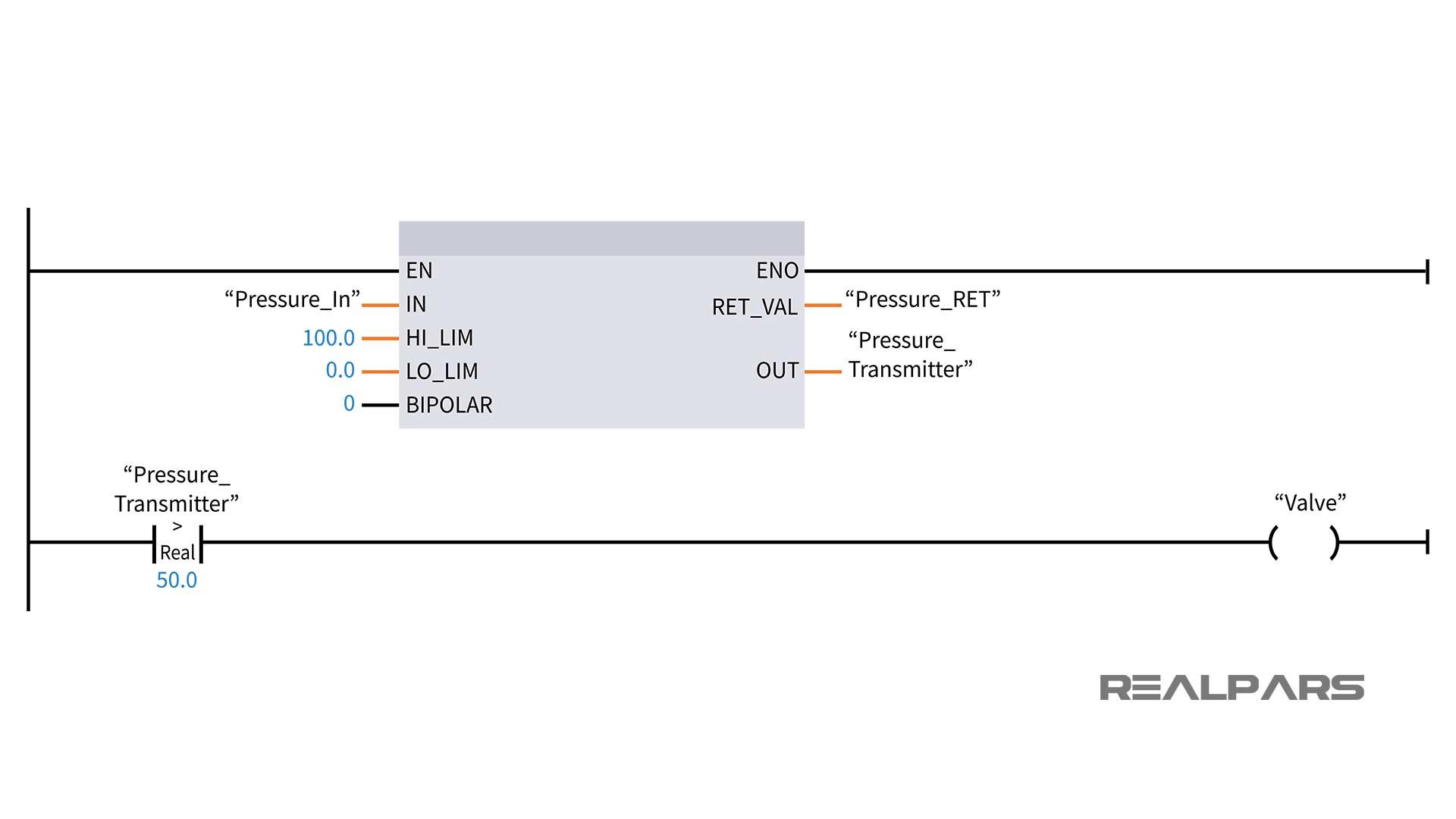 Transmitter-analog-signal-in-PLC-program