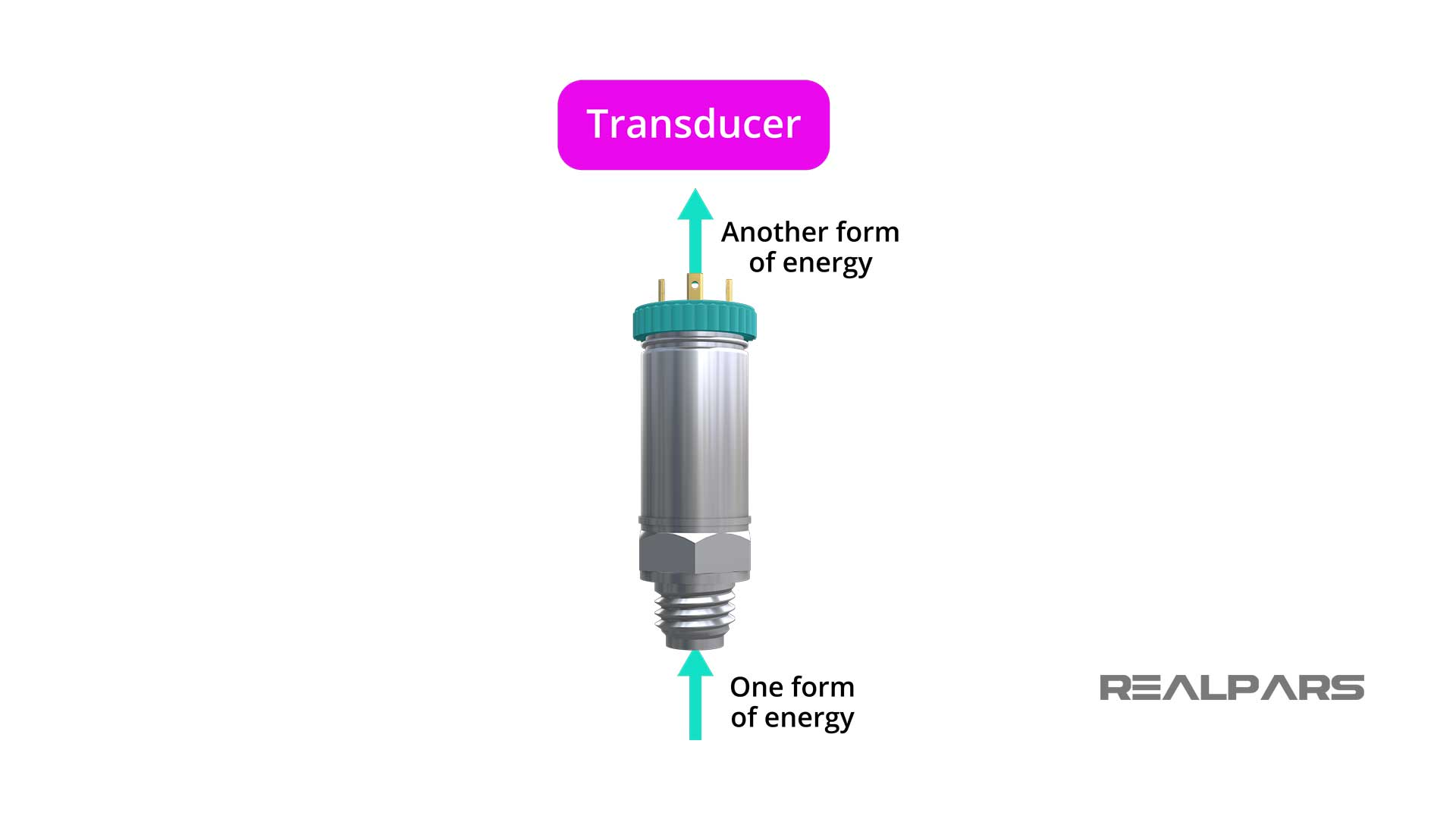 What-is-a-Transducer